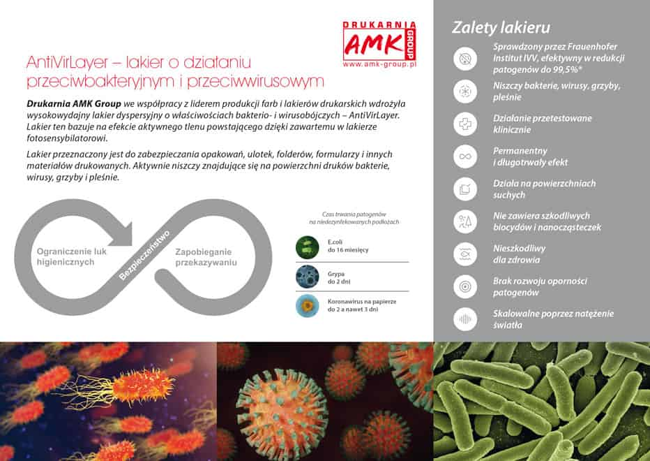 antivirlayer - lakier o dziłaniu przeciwbakteryjnym i przeciwwirusowym