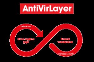 AntiVirLayer – new antibacterial and antiviral varnish - amk printing house